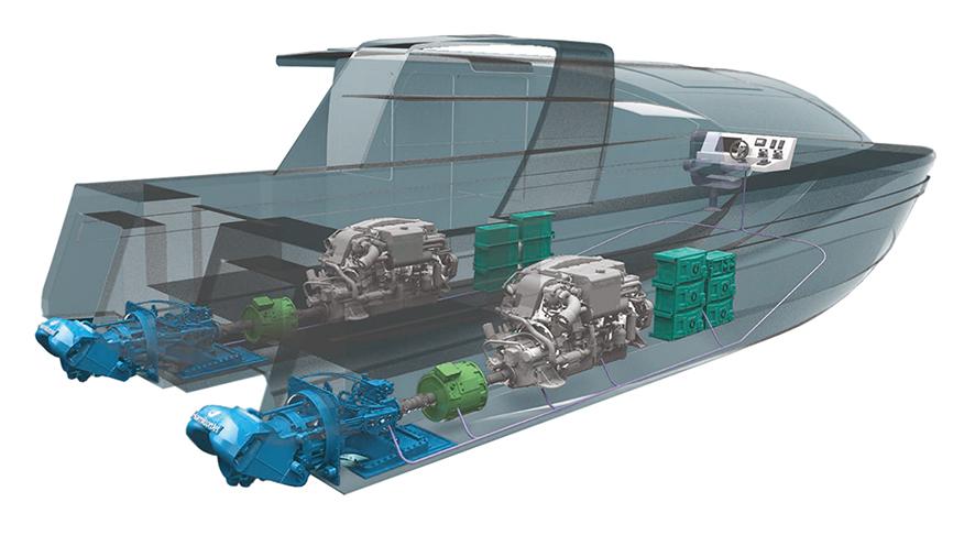 EHX tilbyr alle fordelene med elektrisk drift samtidig som du beholder forbrenningsmotorens egenskaper